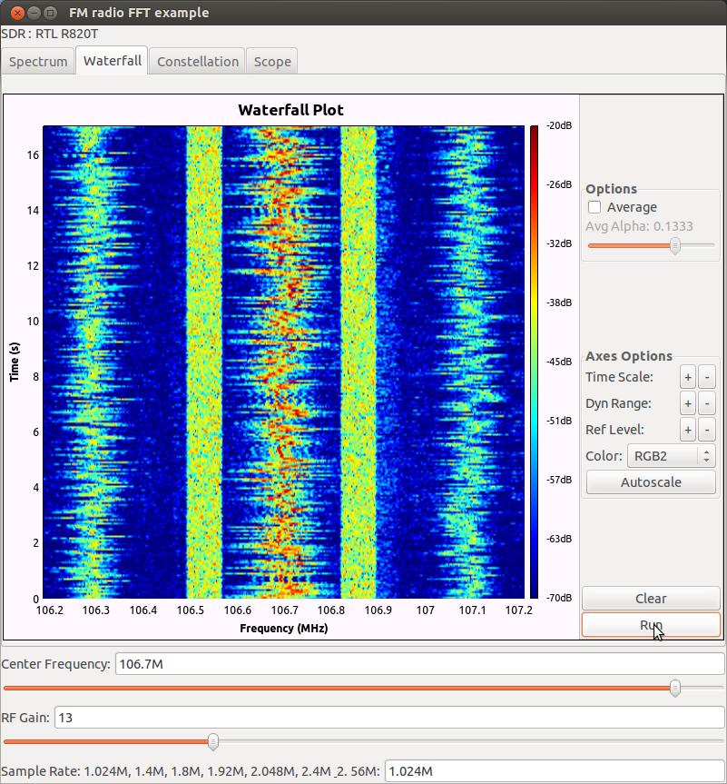 Gnu radio simple fm band spectrum analyzer gnu radio companion signal flow graph ccuart Image collections