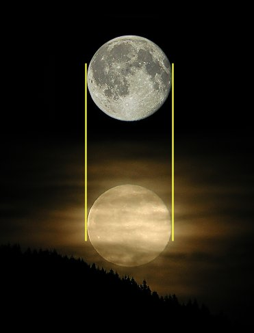 Size of the Moon on Horizon